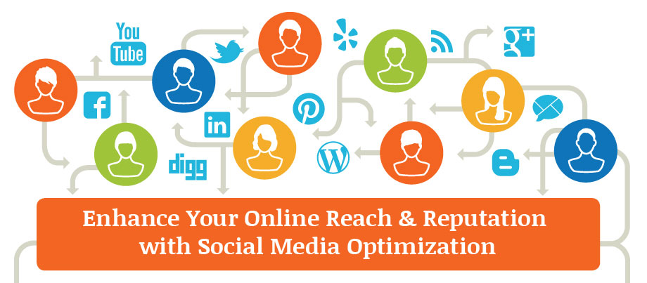 best social media optimization services in hyderabad